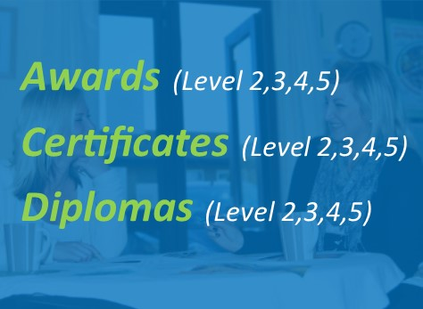 Qualifications - Awards Certificates Diplomas